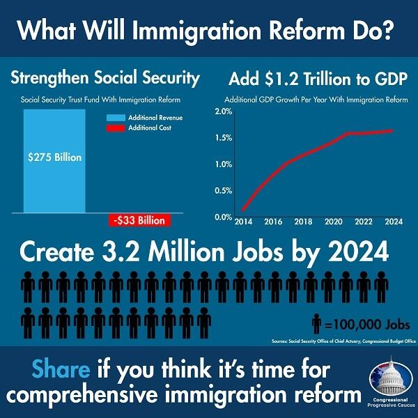 Latest News About Immigration Reform 2013: Immigration Reform Info-graphic: Strengthens Social